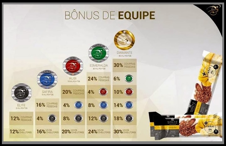 Bônus de Equipe - Boulevard Monde
