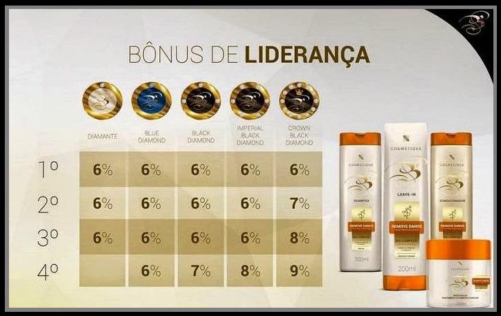 Bônus de Liderança - Boulevard Monde